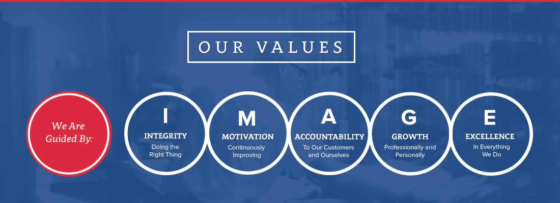 SITEX-Corp Mission Statement